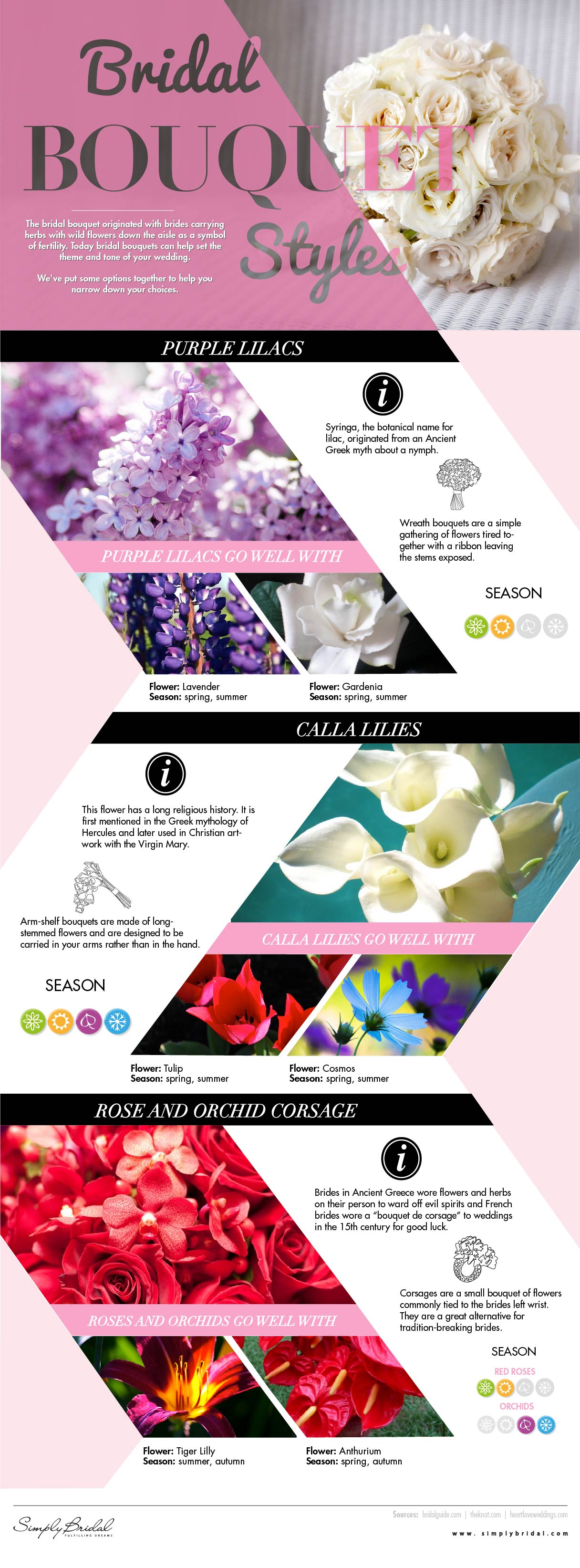 Bridal Bouquet Styles Infographic
