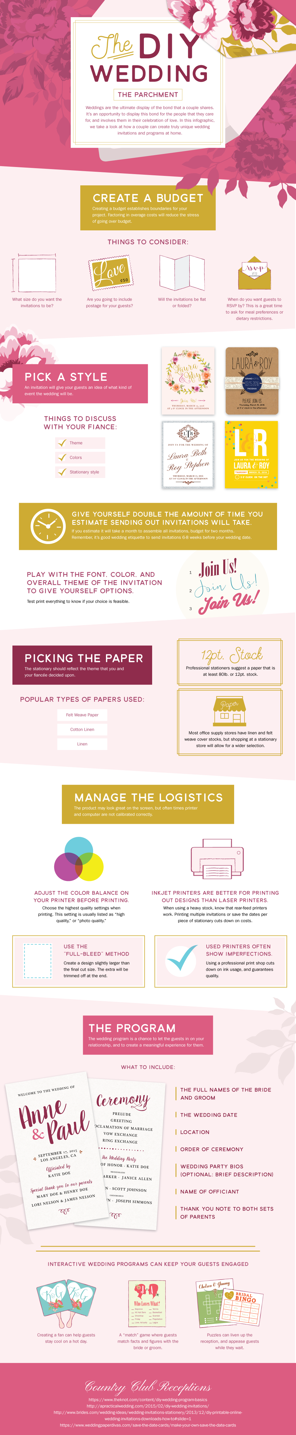 DIY Wedding Infographic